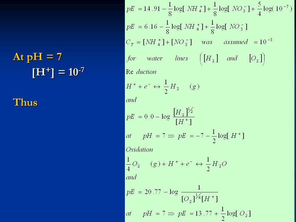 At pH = 7 [H+] = 10-7 Thus